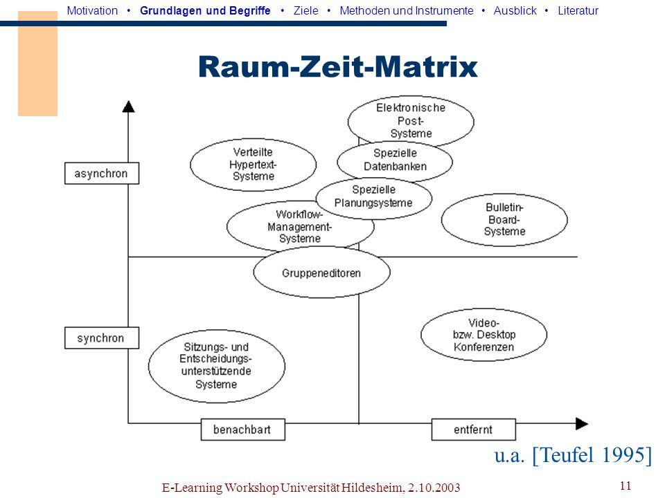 E-Learning Workshop Universität Hildesheim, 2.10.2003 10 Konsequenzen virtueller Teams Technische und organisatorische Strukturen Asynchrone und synch