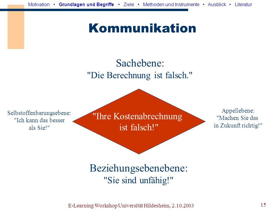 E-Learning Workshop Universität Hildesheim, 2.10.2003 14 Kommunikation communicare (lat.) = gemeinschaftlich tun, mitteilen Zwei oder mehr Menschen ta