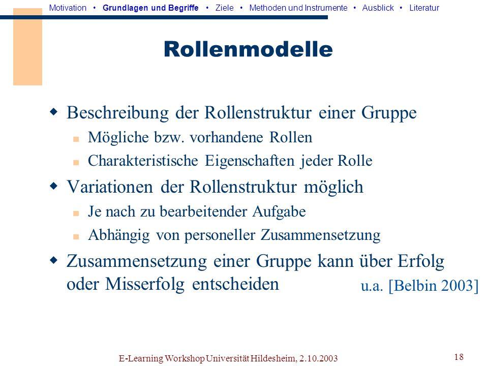 E-Learning Workshop Universität Hildesheim, 2.10.2003 17 Rollenbegriff Erwartetes Verhalten einer Person Verbunden mit Verantwortlichkeiten und Aufgaben Unabhängig von Rollenträger Rollenverteilung innerhalb einer Gruppe Funktionsdifferenzierung Erfolgreiche Problemlösung durch Gruppe u.a.