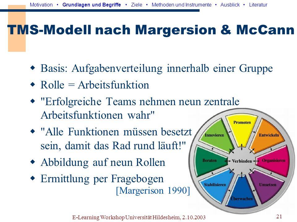 E-Learning Workshop Universität Hildesheim, 2.10.2003 20 Rollenmodell nach Belbin Welche Faktoren entscheiden über Teamerfolg? Beobachtung der Teammit