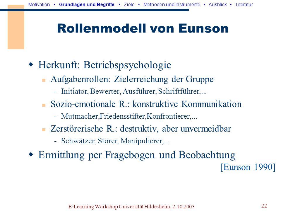 E-Learning Workshop Universität Hildesheim, 2.10.2003 21 TMS-Modell nach Margersion & McCann Basis: Aufgabenverteilung innerhalb einer Gruppe Rolle =