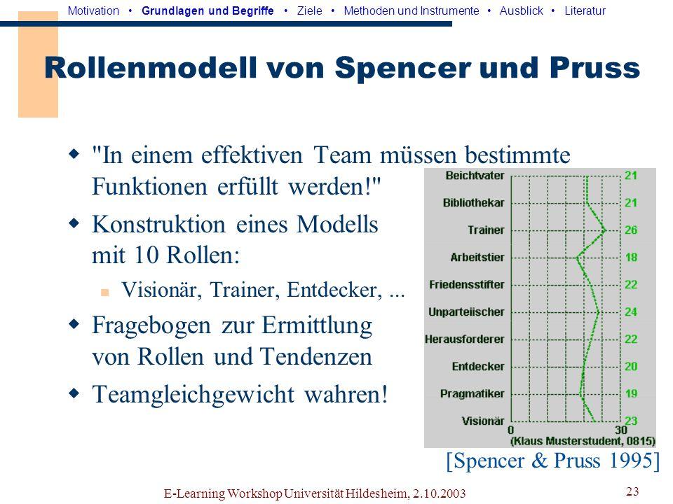 E-Learning Workshop Universität Hildesheim, 2.10.2003 22 Rollenmodell von Eunson Herkunft: Betriebspsychologie Aufgabenrollen: Zielerreichung der Gruppe -Initiator, Bewerter, Ausführer, Schriftführer,...