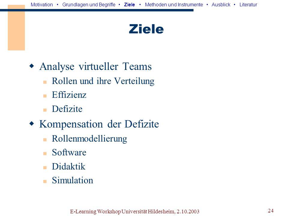 E-Learning Workshop Universität Hildesheim, 2.10.2003 23 Rollenmodell von Spencer und Pruss In einem effektiven Team müssen bestimmte Funktionen erfüllt werden! Konstruktion eines Modells mit 10 Rollen: Visionär, Trainer, Entdecker,...