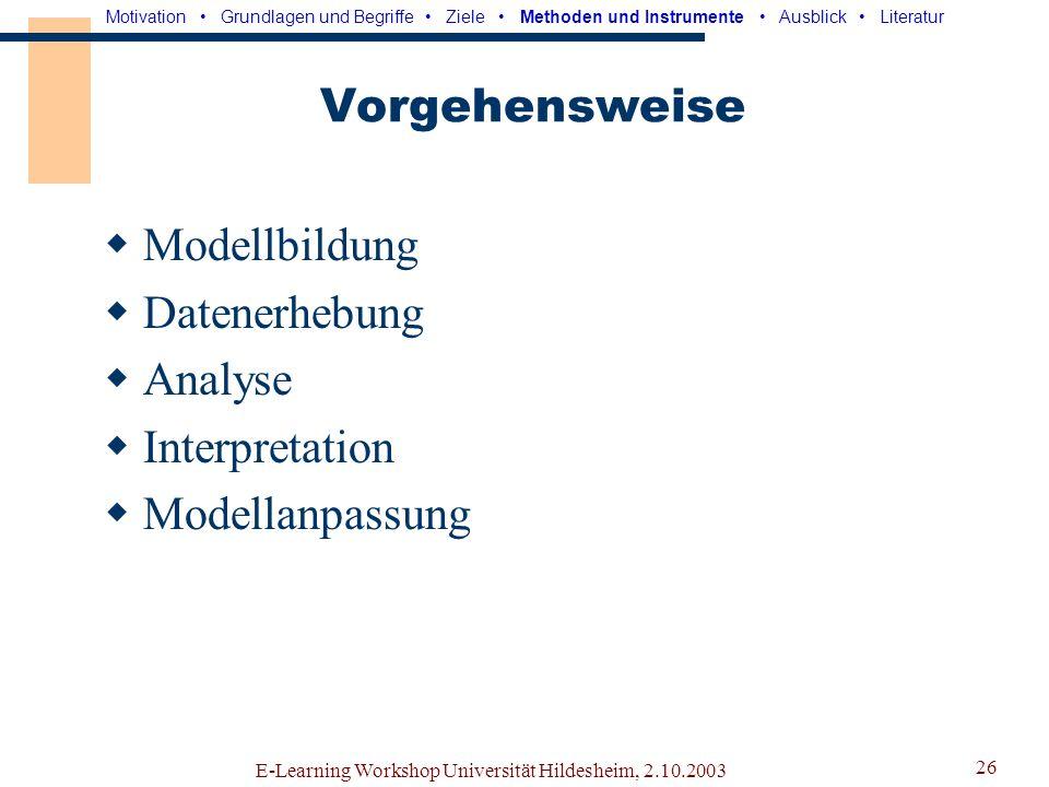 E-Learning Workshop Universität Hildesheim, 2.10.2003 25 Ausgangssituation Anfänger, Nicht-Informatiker Interdisziplinär Objektorientierte Softwareent