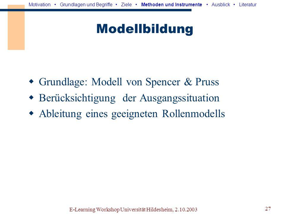 E-Learning Workshop Universität Hildesheim, 2.10.2003 26 Vorgehensweise Modellbildung Datenerhebung Analyse Interpretation Modellanpassung Motivation Grundlagen und Begriffe Ziele Methoden und Instrumente Ausblick Literatur