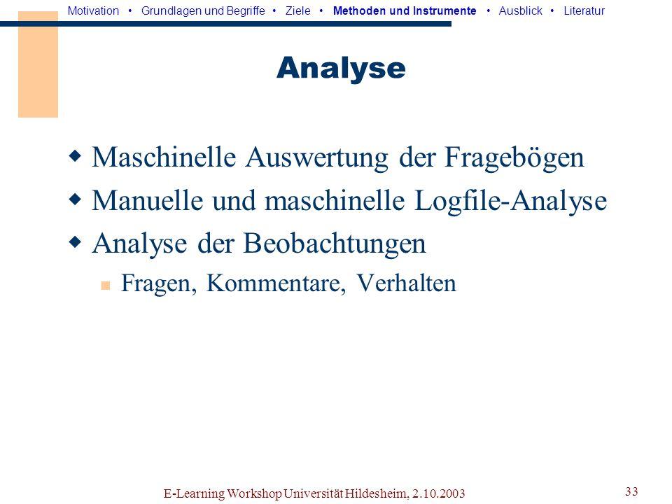 E-Learning Workshop Universität Hildesheim, 2.10.2003 32 Technischer Hintergrund Client-Server-System Entwickelt in Java Kommunikationsprotokoll Aufzeichnung der Kommunikation auf dem Server Kommunikationsschichten RMI TCP/IP Motivation Grundlagen und Begriffe Ziele Methoden und Instrumente Ausblick Literatur