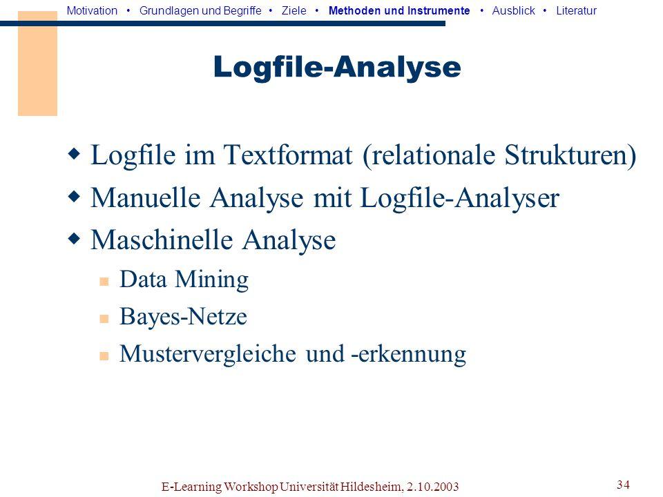 E-Learning Workshop Universität Hildesheim, 2.10.2003 33 Analyse Maschinelle Auswertung der Fragebögen Manuelle und maschinelle Logfile-Analyse Analys