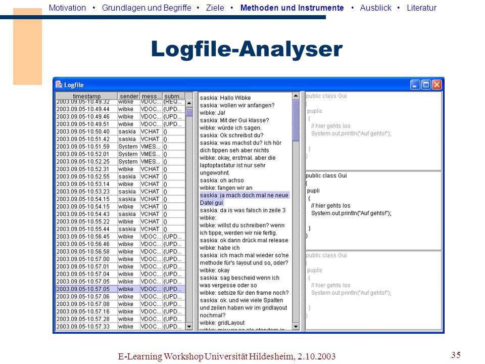 E-Learning Workshop Universität Hildesheim, 2.10.2003 34 Logfile-Analyse Logfile im Textformat (relationale Strukturen) Manuelle Analyse mit Logfile-A
