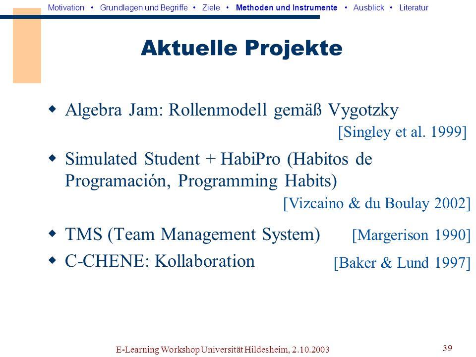 E-Learning Workshop Universität Hildesheim, 2.10.2003 38 Ausblick Entwicklung einer CSCL-Umgebung Methodik zur Erkennung von Teamrollen Schrittweise Simulation fehlender Teamrollen Motivation Grundlagen und Begriffe Ziele Methoden und Instrumente Ausblick Literatur