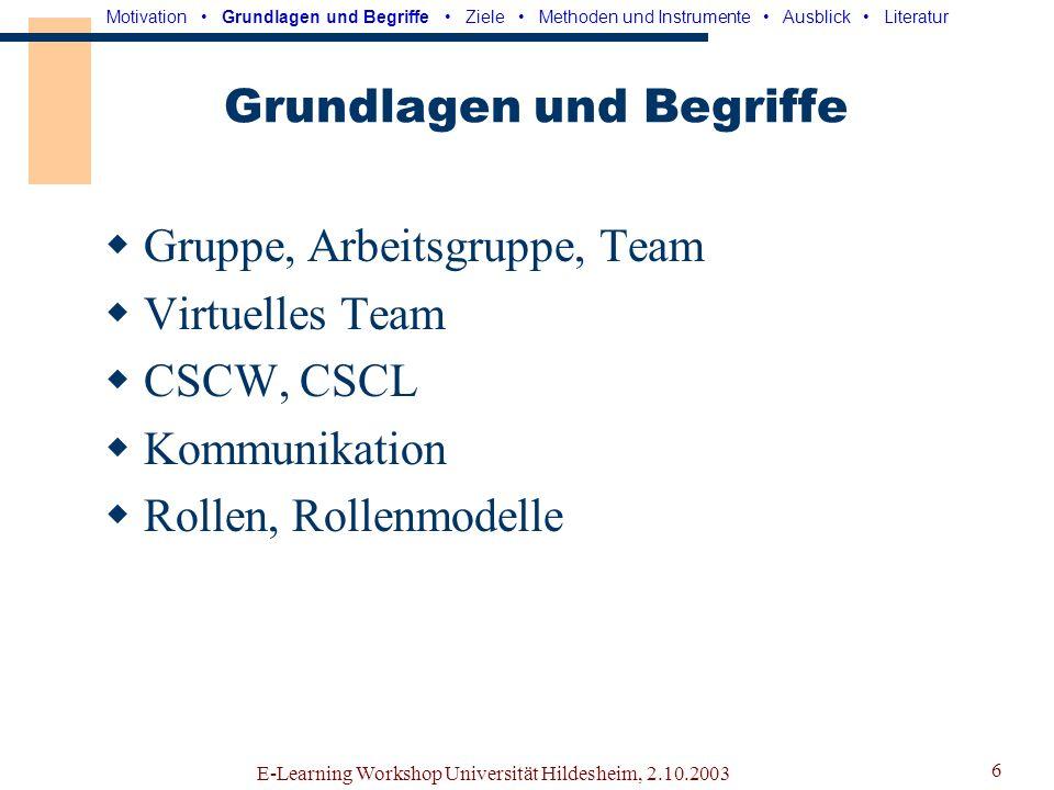 E-Learning Workshop Universität Hildesheim, 2.10.2003 5 Motivation Lernen im Team -Problemlösungsparadigma -Diskursiver Vorgang -Wissen ist verteilt =