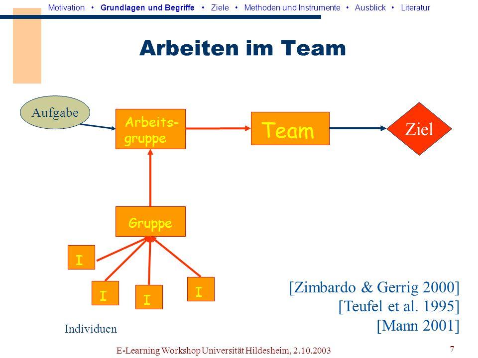 E-Learning Workshop Universität Hildesheim, 2.10.2003 6 Grundlagen und Begriffe Gruppe, Arbeitsgruppe, Team Virtuelles Team CSCW, CSCL Kommunikation R