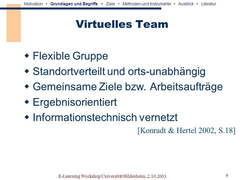 E-Learning Workshop Universität Hildesheim, 2.10.2003 8 Lernen im Team Team Lern- gruppe Problem-, Themenbereich Gruppe IIII Individuen Lernen durch R