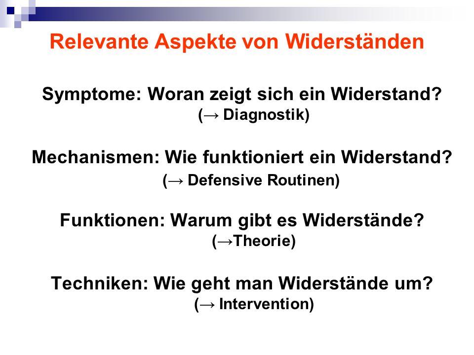 Relevante Aspekte von Widerständen Symptome: Woran zeigt sich ein Widerstand? ( Diagnostik) Mechanismen: Wie funktioniert ein Widerstand? ( Defensive