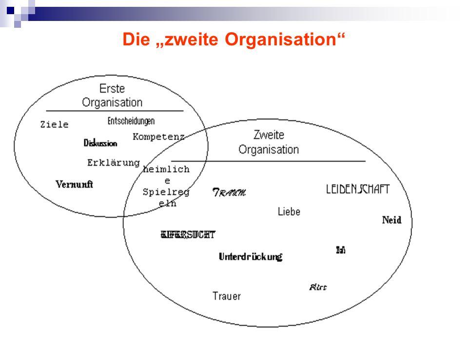 Die zweite Organisation