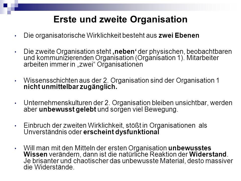 Erste und zweite Organisation Die organisatorische Wirklichkeit besteht aus zwei Ebenen Die zweite Organisation steht neben der physischen, beobachtbaren und kommunizierenden Organisation (Organisation 1).