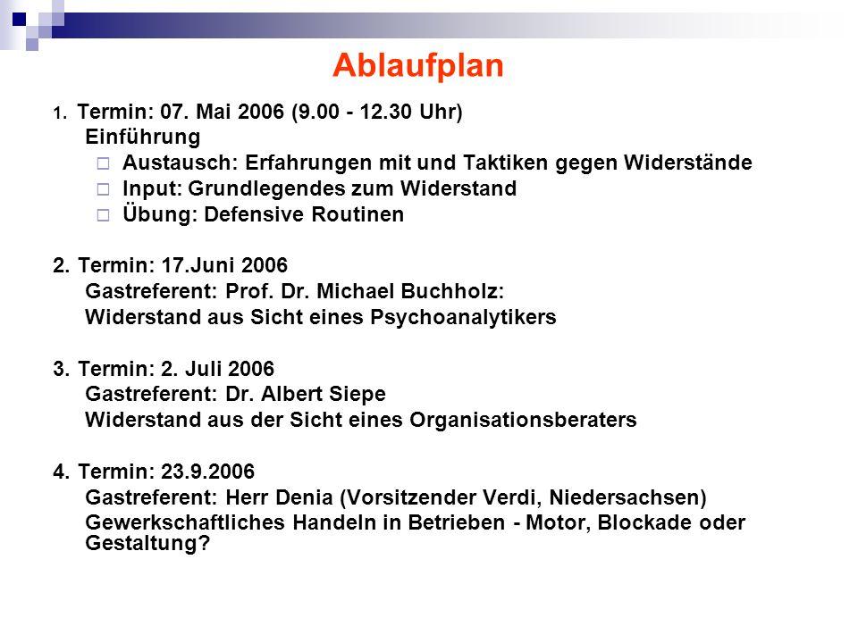 Ablaufplan 1. Termin: 07. Mai 2006 (9.00 - 12.30 Uhr) Einführung Austausch: Erfahrungen mit und Taktiken gegen Widerstände Input: Grundlegendes zum Wi