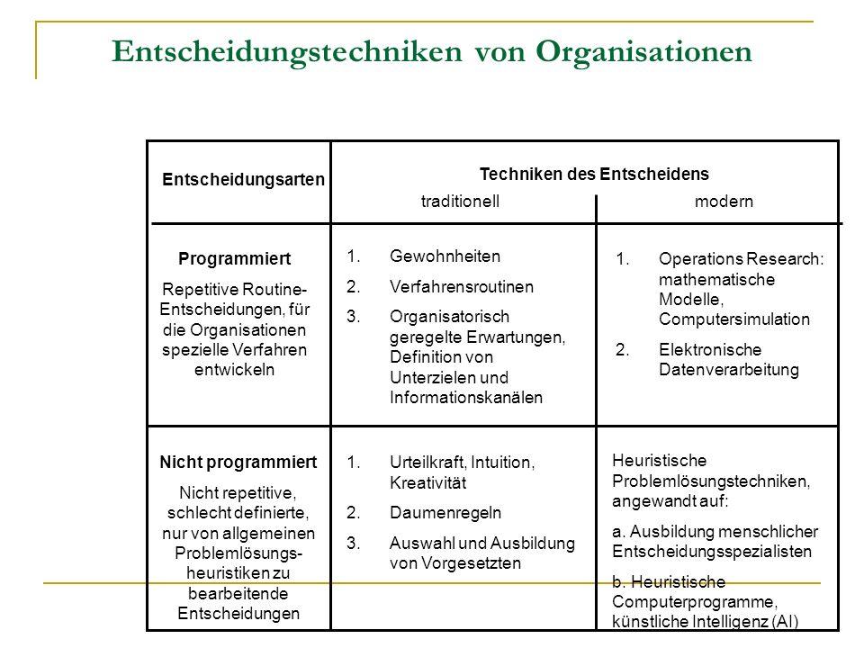 Entscheidungstechniken von Organisationen Entscheidungsarten Programmiert Repetitive Routine- Entscheidungen, für die Organisationen spezielle Verfahr