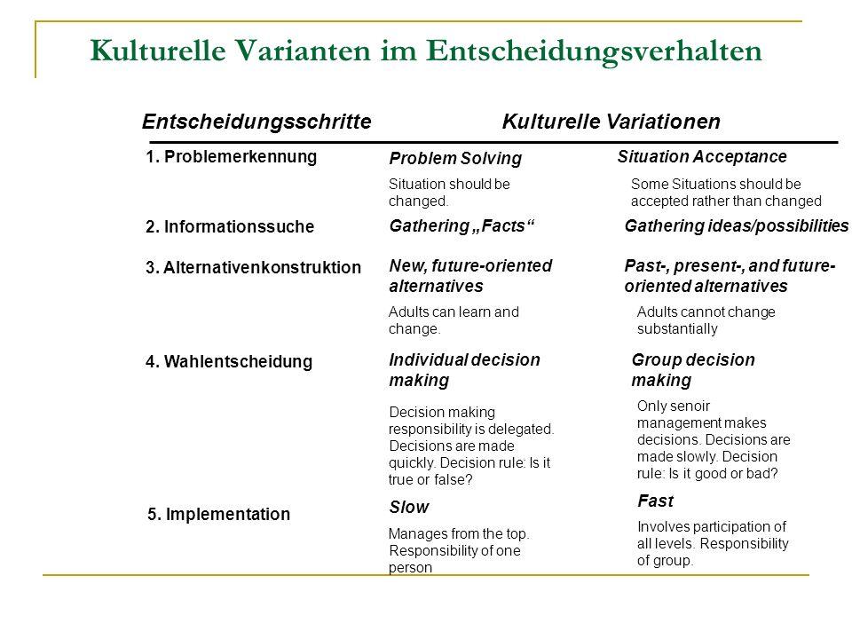 Kulturelle Varianten im Entscheidungsverhalten EntscheidungsschritteKulturelle Variationen 1. Problemerkennung Problem Solving Situation should be cha