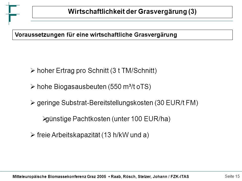 Mitteleuropäische Biomassekonferenz Graz 2005 Raab, Rösch, Stelzer, Johann / FZK-ITAS Seite 15 Wirtschaftlichkeit der Grasvergärung (3) hoher Ertrag pro Schnitt (3 t TM/Schnitt) hohe Biogasausbeuten (550 m³/t oTS) geringe Substrat-Bereitstellungskosten (30 EUR/t FM) günstige Pachtkosten (unter 100 EUR/ha) freie Arbeitskapazität (13 h/kW und a) Voraussetzungen für eine wirtschaftliche Grasvergärung