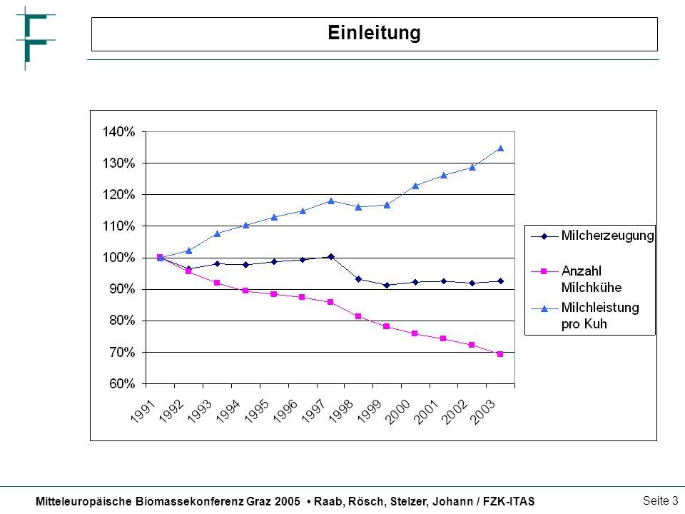 Mitteleuropäische Biomassekonferenz Graz 2005 Raab, Rösch, Stelzer, Johann / FZK-ITAS Seite 3 Einleitung