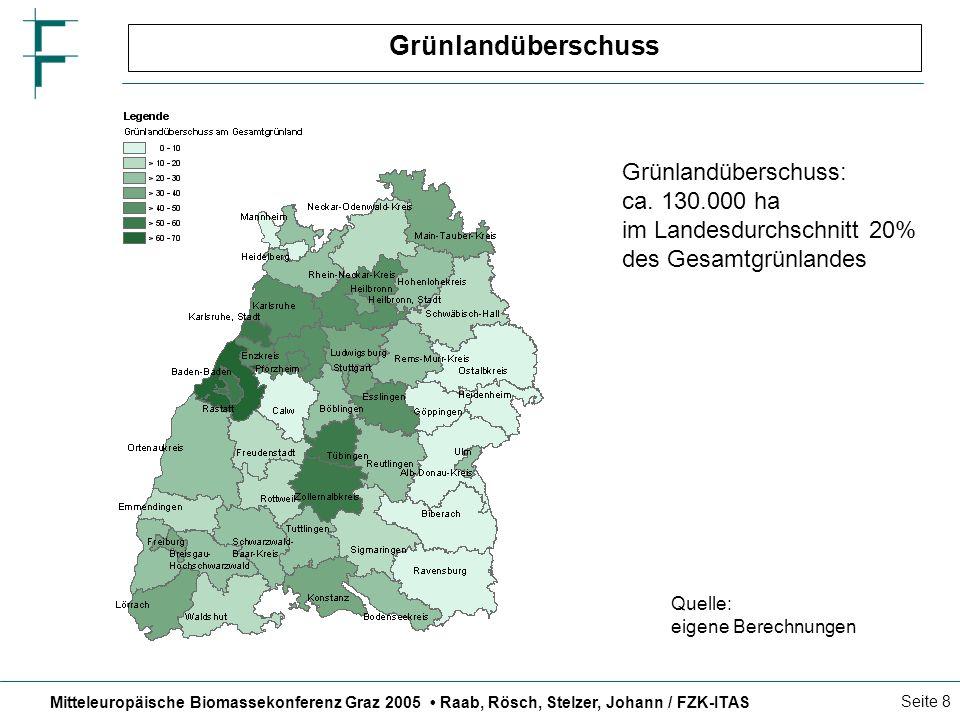 Mitteleuropäische Biomassekonferenz Graz 2005 Raab, Rösch, Stelzer, Johann / FZK-ITAS Seite 9 Grünlandüberschuss und Energiepotenzial Quelle: eigene Berechnungen Grünlandüberschuss: 130.000 ha Energiepotenzial: bis zu 10.000 TJ