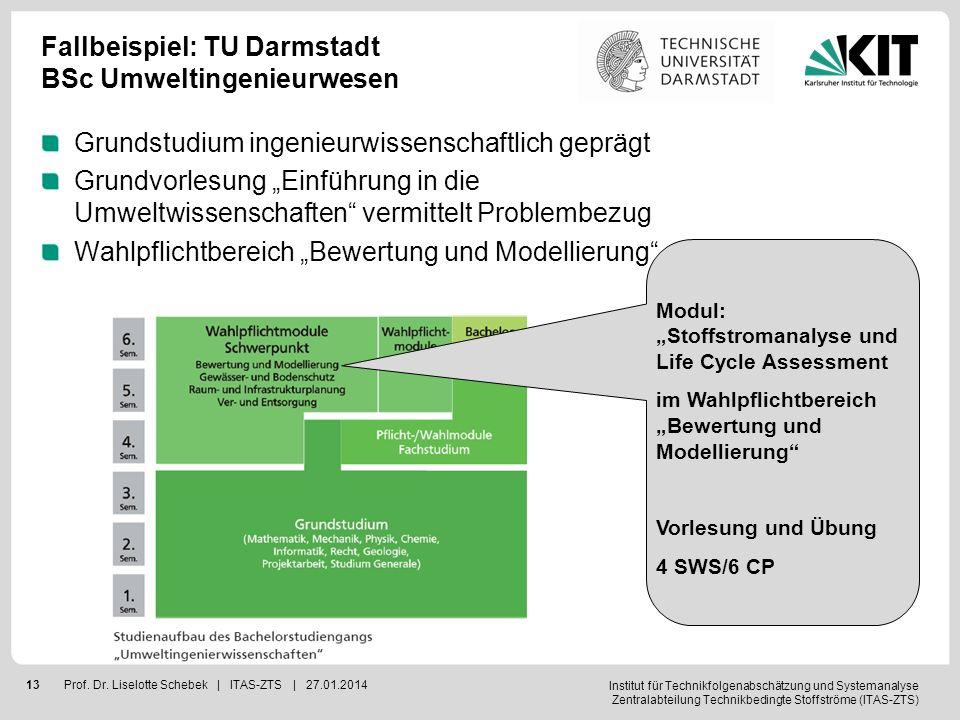 Institut für Technikfolgenabschätzung und Systemanalyse Zentralabteilung Technikbedingte Stoffströme (ITAS-ZTS) 13Prof. Dr. Liselotte Schebek | ITAS-Z