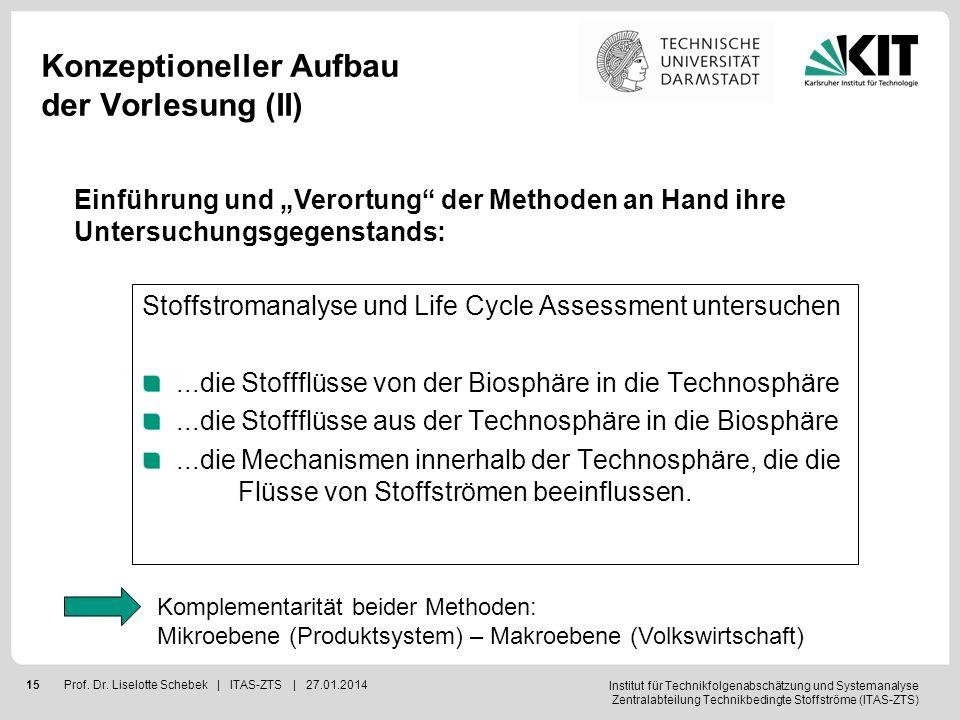 Institut für Technikfolgenabschätzung und Systemanalyse Zentralabteilung Technikbedingte Stoffströme (ITAS-ZTS) 15Prof. Dr. Liselotte Schebek | ITAS-Z