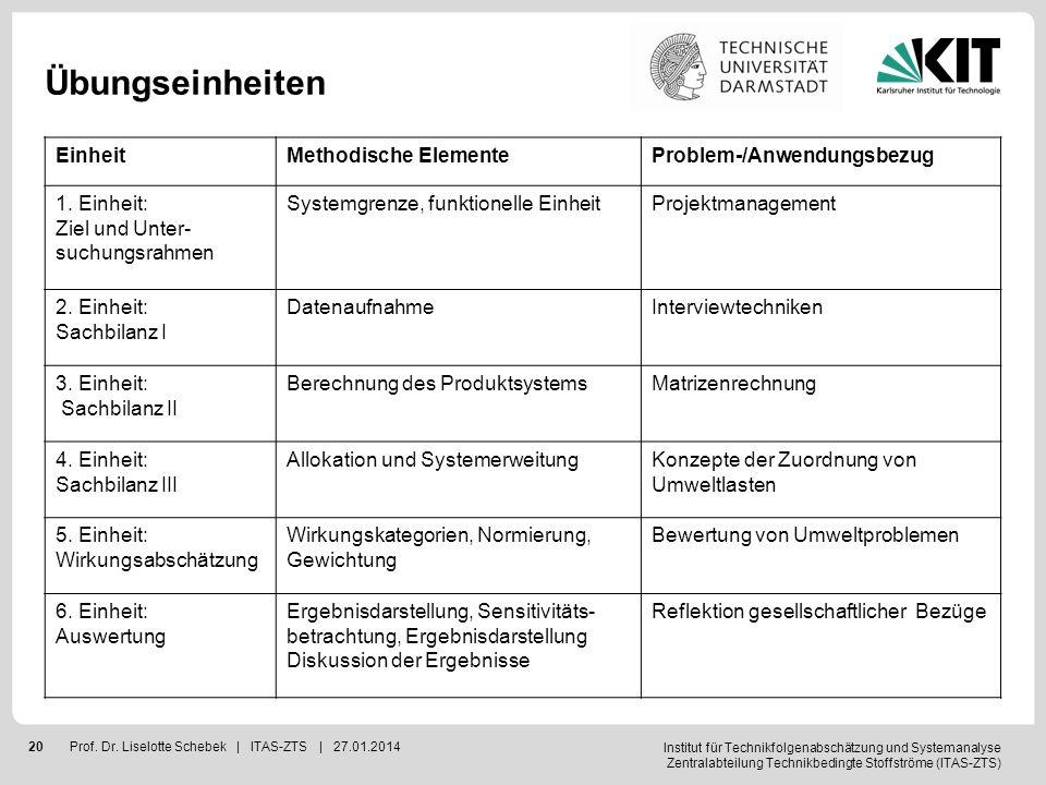 Institut für Technikfolgenabschätzung und Systemanalyse Zentralabteilung Technikbedingte Stoffströme (ITAS-ZTS) 20Prof. Dr. Liselotte Schebek | ITAS-Z