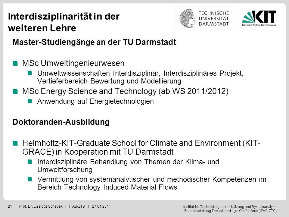Institut für Technikfolgenabschätzung und Systemanalyse Zentralabteilung Technikbedingte Stoffströme (ITAS-ZTS) 21Prof. Dr. Liselotte Schebek | ITAS-Z