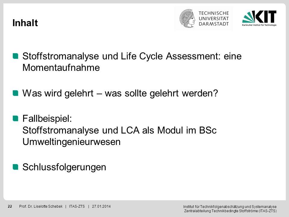 Institut für Technikfolgenabschätzung und Systemanalyse Zentralabteilung Technikbedingte Stoffströme (ITAS-ZTS) 22Prof. Dr. Liselotte Schebek | ITAS-Z