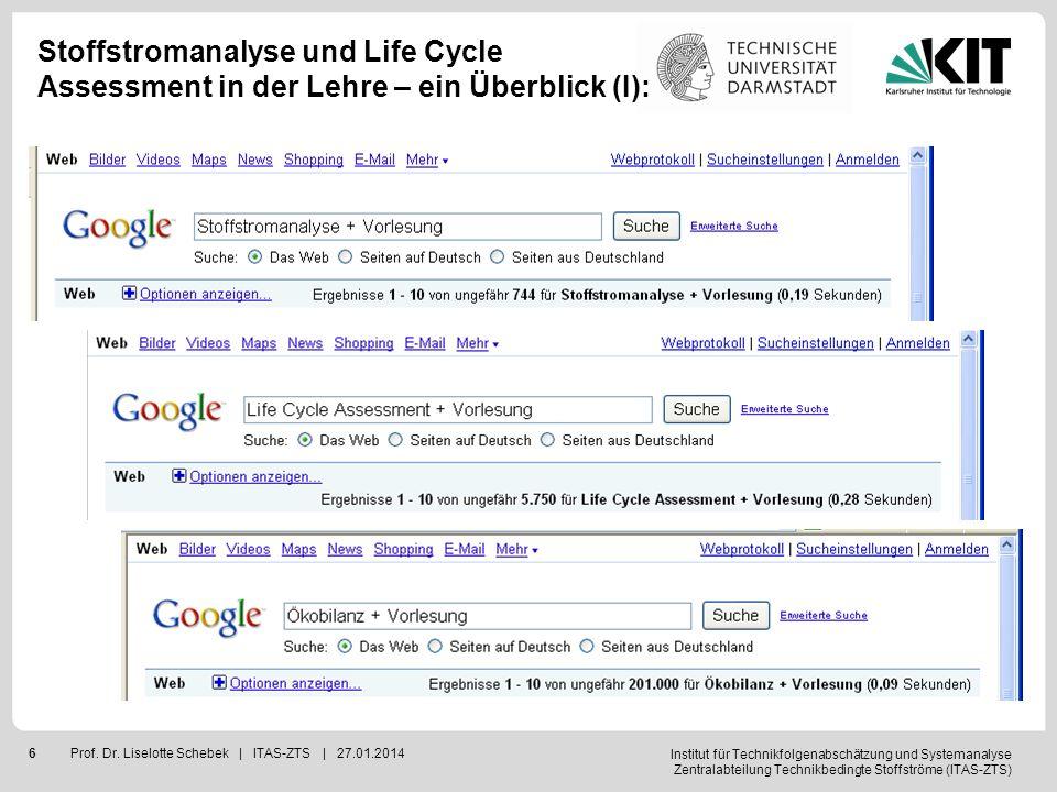 Institut für Technikfolgenabschätzung und Systemanalyse Zentralabteilung Technikbedingte Stoffströme (ITAS-ZTS) 6Prof. Dr. Liselotte Schebek | ITAS-ZT