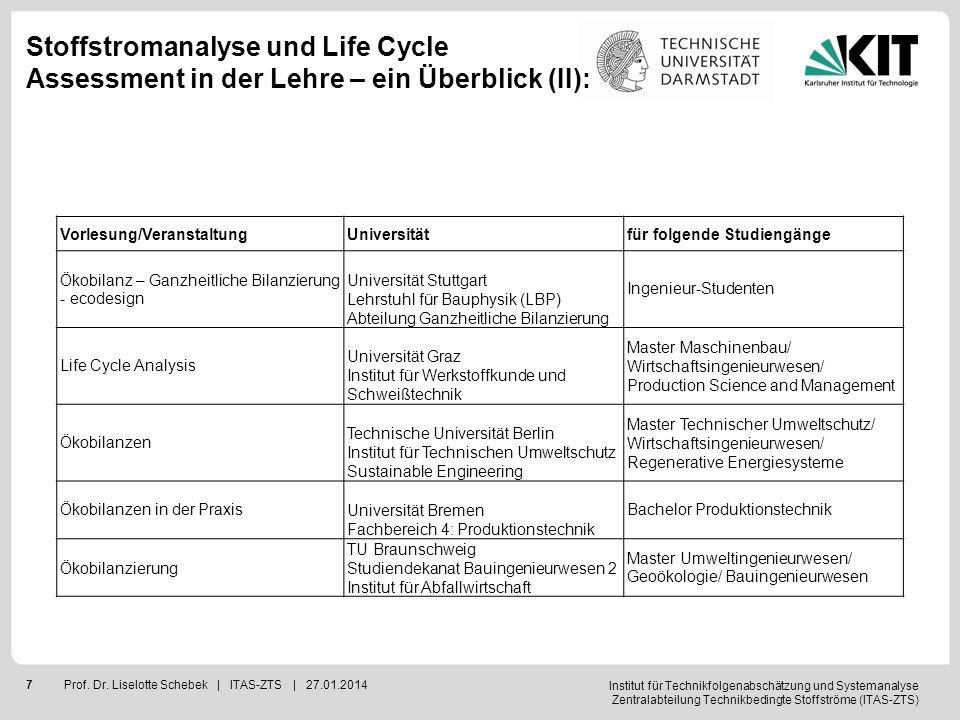 Institut für Technikfolgenabschätzung und Systemanalyse Zentralabteilung Technikbedingte Stoffströme (ITAS-ZTS) 7Prof. Dr. Liselotte Schebek | ITAS-ZT