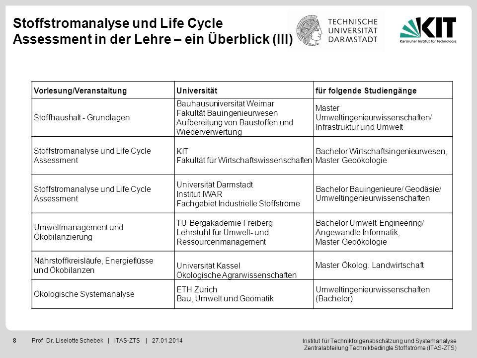 Institut für Technikfolgenabschätzung und Systemanalyse Zentralabteilung Technikbedingte Stoffströme (ITAS-ZTS) 8Prof. Dr. Liselotte Schebek | ITAS-ZT