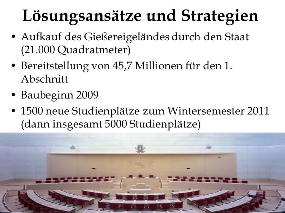 Lösungsansätze und Strategien Aufkauf des Gießereigeländes durch den Staat (21.000 Quadratmeter) Bereitstellung von 45,7 Millionen für den 1.