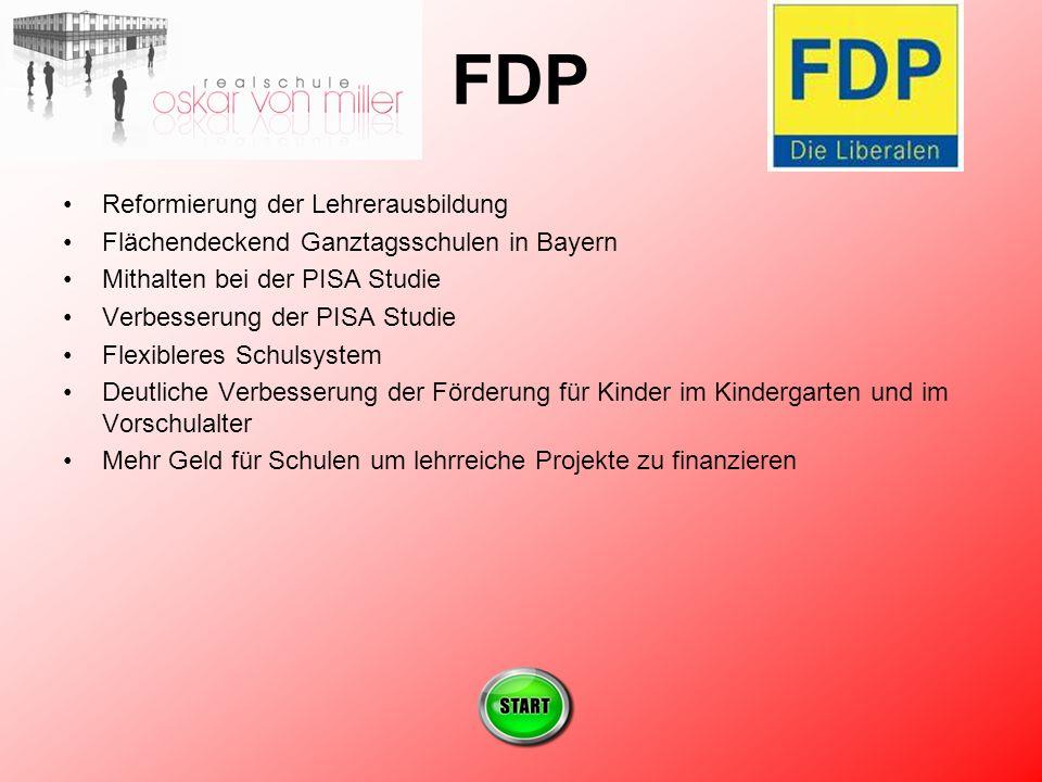 FDP Reformierung der Lehrerausbildung Flächendeckend Ganztagsschulen in Bayern Mithalten bei der PISA Studie Verbesserung der PISA Studie Flexibleres Schulsystem Deutliche Verbesserung der Förderung für Kinder im Kindergarten und im Vorschulalter Mehr Geld für Schulen um lehrreiche Projekte zu finanzieren