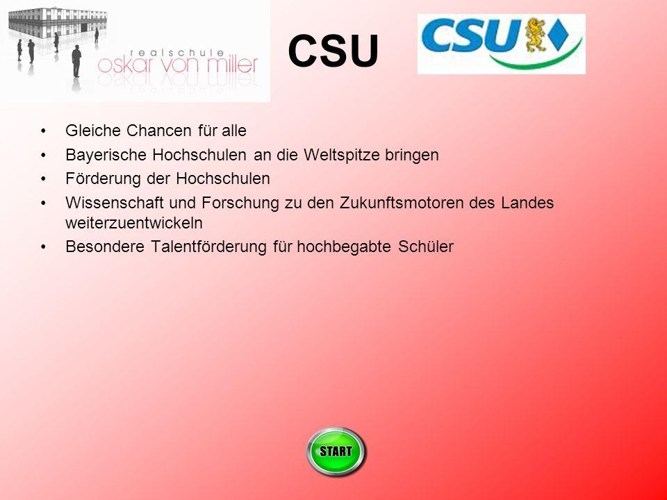 CSU Gleiche Chancen für alle Bayerische Hochschulen an die Weltspitze bringen Förderung der Hochschulen Wissenschaft und Forschung zu den Zukunftsmotoren des Landes weiterzuentwickeln Besondere Talentförderung für hochbegabte Schüler