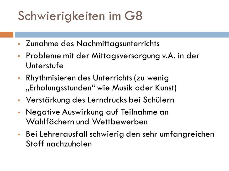 Schwierigkeiten im G8 Zunahme des Nachmittagsunterrichts Probleme mit der Mittagsversorgung v.A.