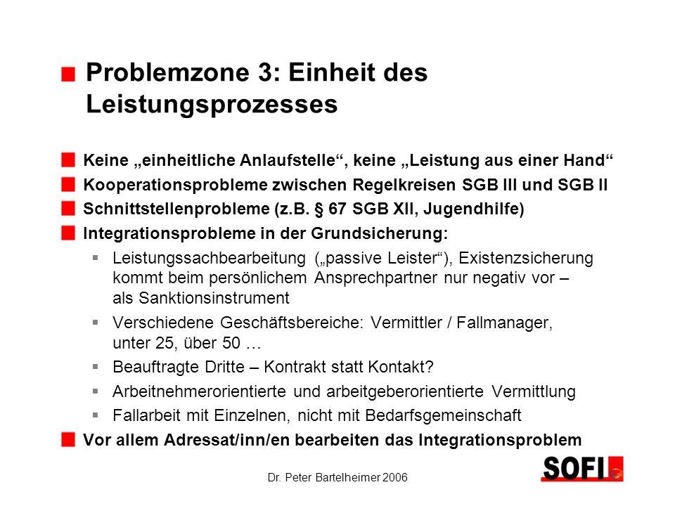 Dr. Peter Bartelheimer 2006 Problemzone 3: Einheit des Leistungsprozesses Keine einheitliche Anlaufstelle, keine Leistung aus einer Hand Kooperationsp