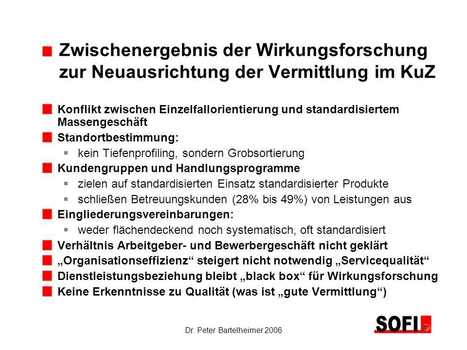 Dr. Peter Bartelheimer 2006 Zwischenergebnis der Wirkungsforschung zur Neuausrichtung der Vermittlung im KuZ Konflikt zwischen Einzelfallorientierung