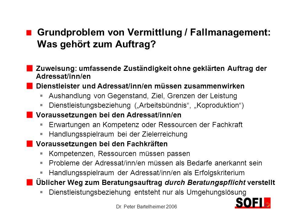 Dr. Peter Bartelheimer 2006 Grundproblem von Vermittlung / Fallmanagement: Was gehört zum Auftrag? Zuweisung: umfassende Zuständigkeit ohne geklärten