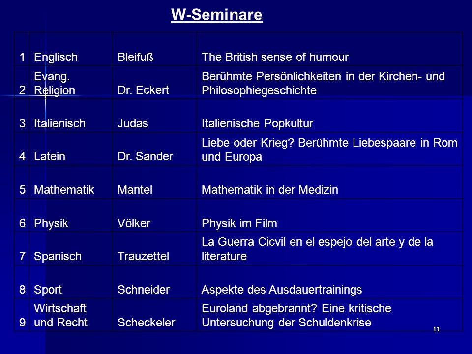 11 W-Seminare 1EnglischBleifußThe British sense of humour 2 Evang. ReligionDr. Eckert Berühmte Persönlichkeiten in der Kirchen- und Philosophiegeschic