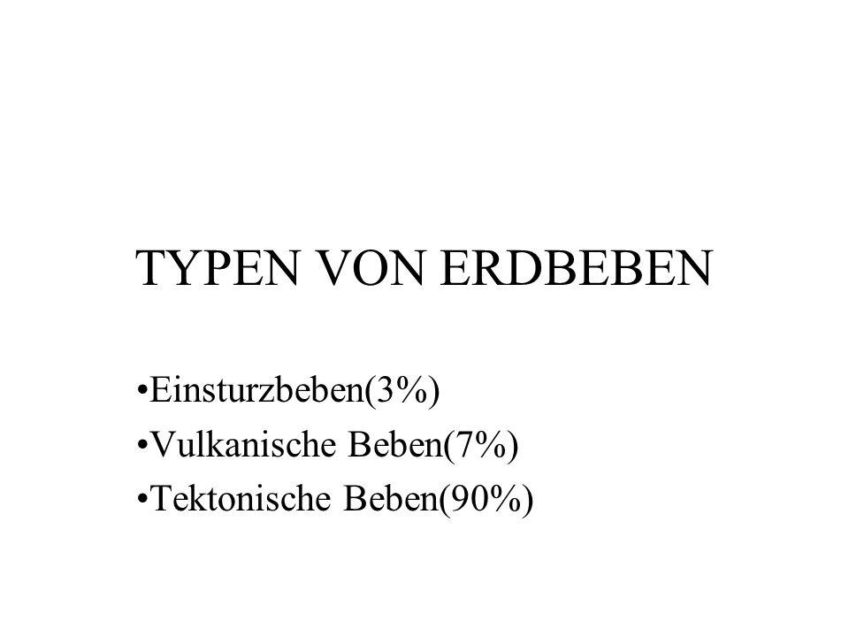 TYPEN VON ERDBEBEN Einsturzbeben(3%) Vulkanische Beben(7%) Tektonische Beben(90%)