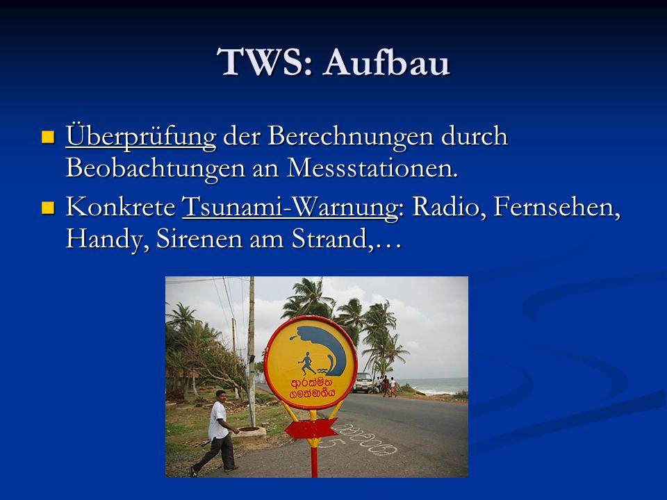 TWS: Aufbau Überprüfung der Berechnungen durch Beobachtungen an Messstationen. Überprüfung der Berechnungen durch Beobachtungen an Messstationen. Konk