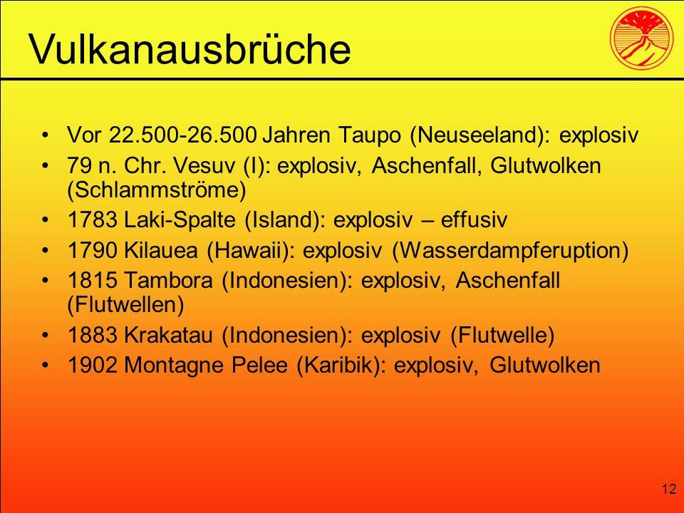 12 Vor 22.500-26.500 Jahren Taupo (Neuseeland): explosiv 79 n. Chr. Vesuv (I): explosiv, Aschenfall, Glutwolken (Schlammströme) 1783 Laki-Spalte (Isla