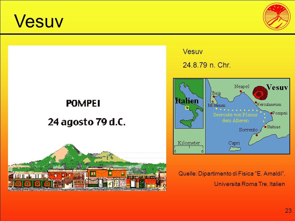 23 Vesuv 24.8.79 n. Chr. Quelle: Dipartimento di Fisica