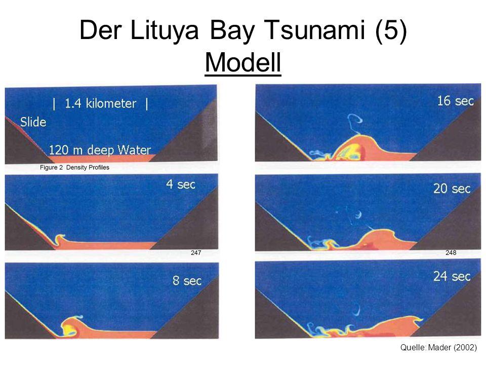 Der Lituya Bay Tsunami (5) Modell Quelle: Mader (2002)