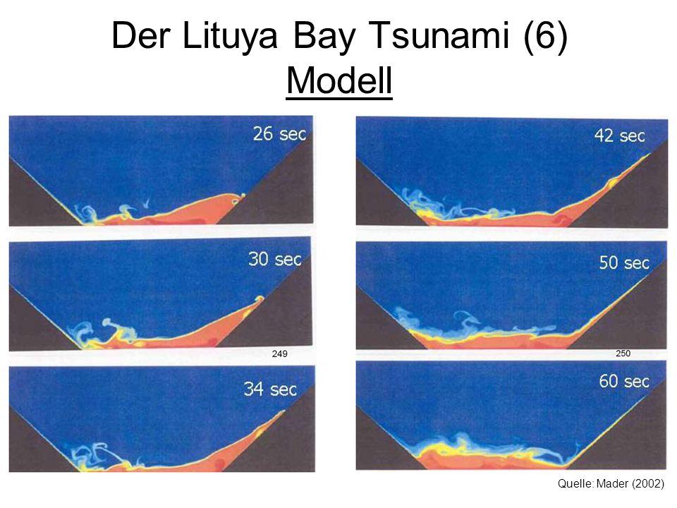 Der Lituya Bay Tsunami (6) Modell Quelle: Mader (2002)