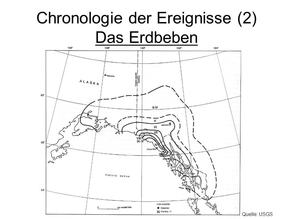 Chronologie der Ereignisse (2) Das Erdbeben Quelle: USGS