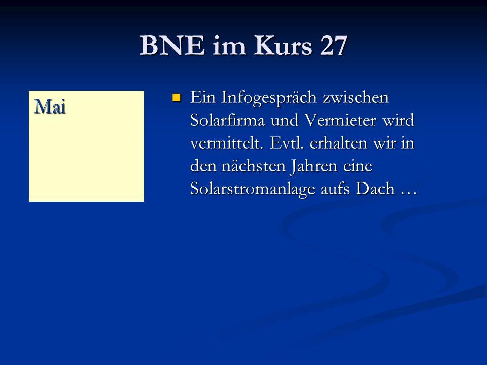 BNE im Kurs 27 Ein Infogespräch zwischen Solarfirma und Vermieter wird vermittelt.