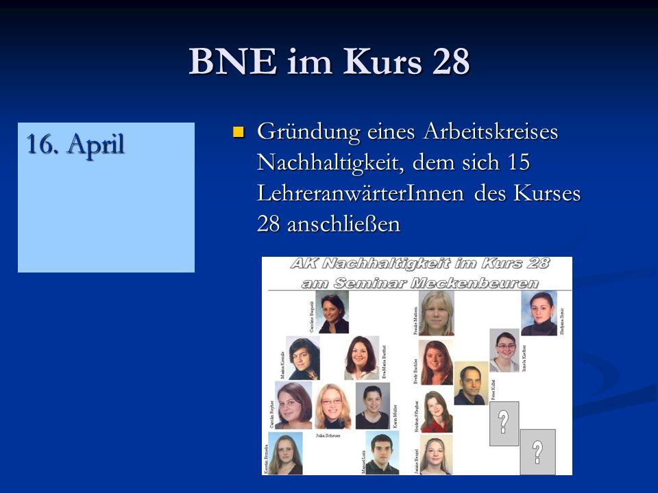 BNE im Kurs 28 Gründung eines Arbeitskreises Nachhaltigkeit, dem sich 15 LehreranwärterInnen des Kurses 28 anschließen Gründung eines Arbeitskreises Nachhaltigkeit, dem sich 15 LehreranwärterInnen des Kurses 28 anschließen 16.